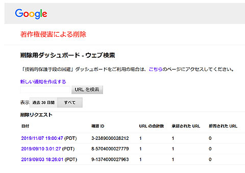 Google DMCA削除申請結果