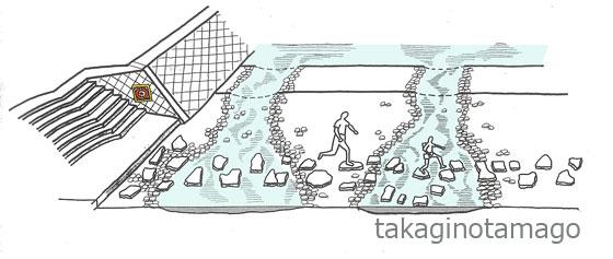 渡河路の整備イメージ